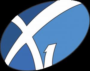 X1 Iris Speculum